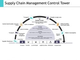 Supply Chain Management Control Tower Ppt Slides Deck