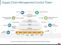 Supply Chain Management Control Tower Ppt Visual Aids Outline