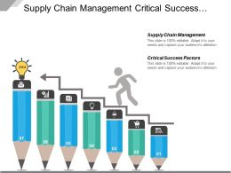 Supply Chain Management Critical Success Factors Financial Management Cpb