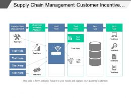 supply_chain_management_customer_incentive_platform_conducting_staff_meeting_cpb_Slide01