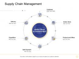 Supply Chain Management Digital Business Management Ppt Rules