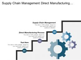 Supply Chain Management Direct Manufacturing Process Post Express Services Cpb