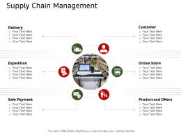 Supply Chain Management Ecommerce Solutions Ppt Diagrams
