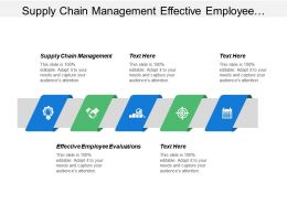 Supply Chain Management Effective Employee Evaluations Project Kpis Cpb