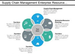 Supply Chain Management Enterprise Resource Planning Campaign Management Cpb