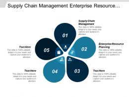 Supply Chain Management Enterprise Resource Planning Change Management Cpb