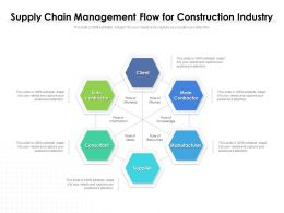 Supply Chain Management Flow For Construction Industry