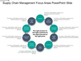 Supply Chain Management Focus Areas Powerpoint Slide