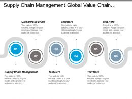 Supply Chain Management Global Value Chain Company Acquisition Process Cpb