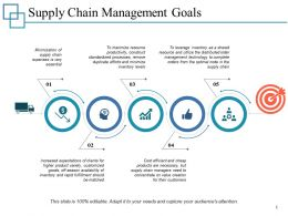 Supply Chain Management Goals Icons Ppt Powerpoint Presentation Icon Designs