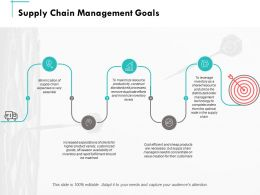 Supply Chain Management Goals Ppt Powerpoint Presentation Summary Layout Ideas