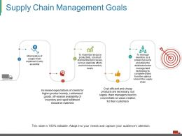 Supply Chain Management Goals Ppt Visual Aids Model