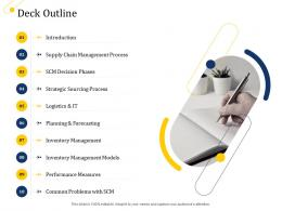 Supply Chain Management Growth Deck Outline Ppt Powerpoint Presentation Styles Grid