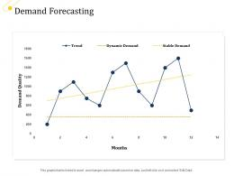 Supply Chain Management Growth Demand Forecasting Ppt Outline Mockup