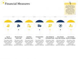Supply Chain Management Growth Financial Measures Ppt Portfolio Maker