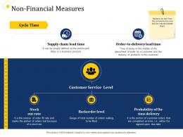 Supply Chain Management Growth Non Financial Measures Ppt Professional Diagrams