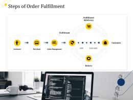 Supply Chain Management Growth Steps Of Order Fulfillment Ppt Professional Brochure
