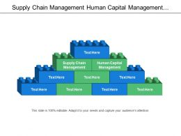 Supply Chain Management Human Capital Management Production Management