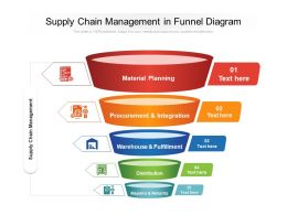 Supply Chain Management In Funnel Diagram