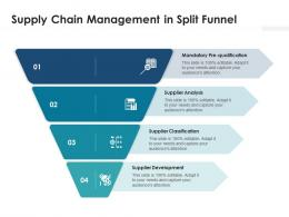 Supply Chain Management In Split Funnel