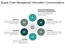 Supply Chain Management Information Communications Ppt Powerpoint Presentation Pictures Outfit Cpb