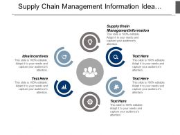 Supply Chain Management Information Idea Incentives Team Ones Reader Cpb