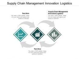 Supply Chain Management Innovation Logistics Ppt Powerpoint Presentation Pictures Structure Cpb
