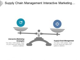 Supply Chain Management Interactive Marketing Strategies Customer Relationship Management Cpb
