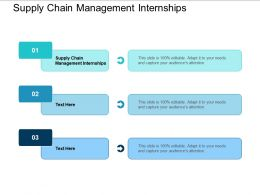 Supply Chain Management Internships Ppt Powerpoint Presentation Infographics Design Templates Cpb