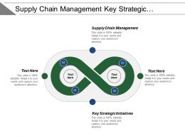 Supply Chain Management Key Strategic Initiatives Process Improvement