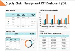 Supply Chain Management Kpi Dashboard 2 2 Ppt Powerpoint Presentation Gallery Visuals