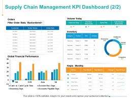 Supply Chain Management KPI Dashboard Finance Ppt Powerpoint Presentation Files