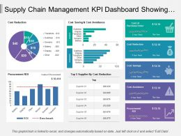 Supply Chain Management Kpi Dashboard Showing Cost Reduction And Procurement Roi