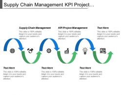 Supply Chain Management Kpi Project Management Leadership Training Cpb