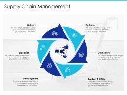 Supply Chain Management M2045 Ppt Powerpoint Presentation Inspiration Vector