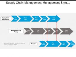 Supply Chain Management Management Style Theory Customer Intelligence Cpb