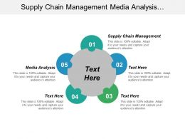Supply Chain Management Media Analysis Organizational Change Management Cpb