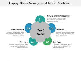 supply_chain_management_media_analysis_organizational_change_management_cpb_Slide01