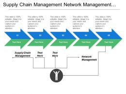 Supply Chain Management Network Management Sustainable Community Development Cpb