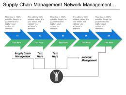 Supply Chain Management Network Management Sustainable Community Development Cpb