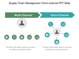 Supply Chain Management Omni Channel Ppt Slide