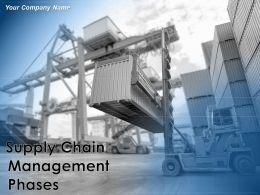 Supply Chain Management Phases Powerpoint Presentation Slides