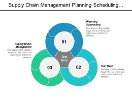 Supply Chain Management Planning Scheduling Brand Management Product Positioning Cpb