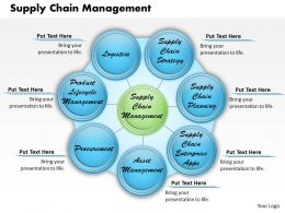 Supply Chain Management Powerpoint Presentation Slide Template