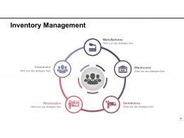 Supply Chain Management Powerpoint Presentation Slides