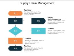 Supply Chain Management Ppt Powerpoint Presentation File Shapes Cpb