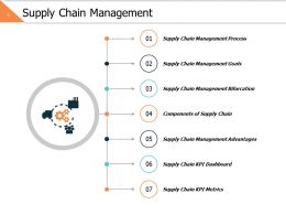 Supply Chain Management Ppt Powerpoint Presentation Gallery Background Designs