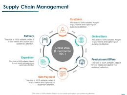 Supply Chain Management Ppt Powerpoint Presentation Icon File Formats