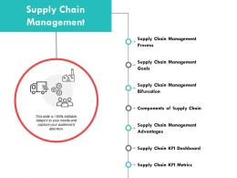 supply_chain_management_ppt_powerpoint_presentation_summary_objects_Slide01
