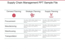 Supply Chain Management Ppt Sample File